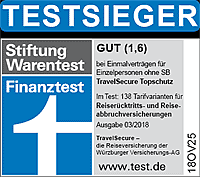 stiftung-warentest-test.png
